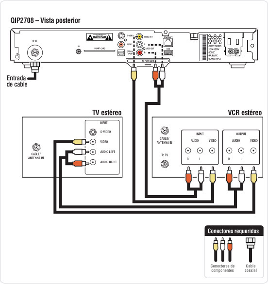 verizon fios dvd wiring diagram  verizon  free engine