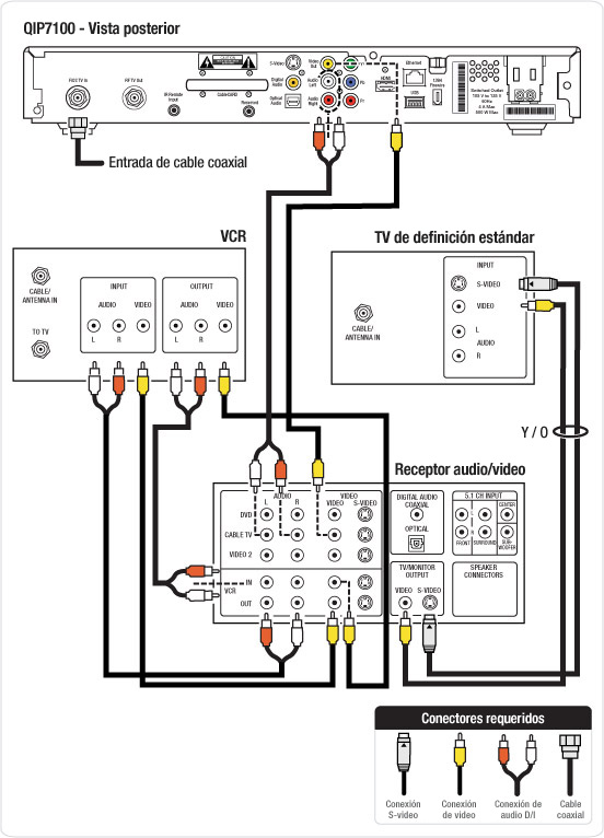 u verse tv wiring diagram u