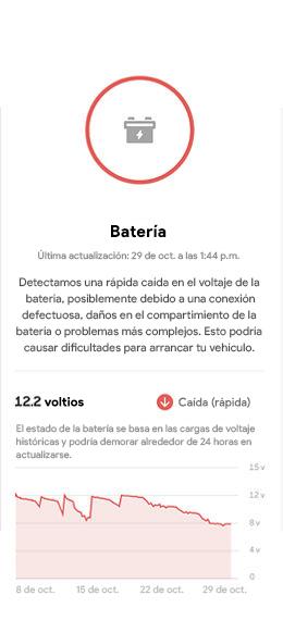 diagnóstico de tu vehículo