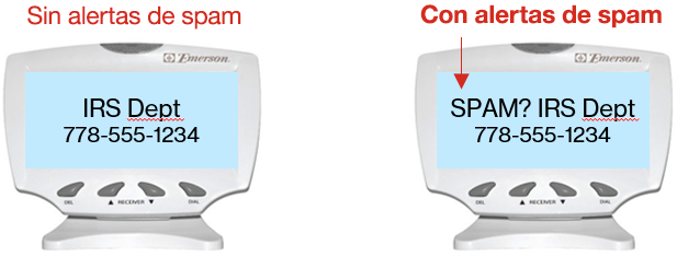 """Image of Spam Alert device showing what a potential Spam call looks like with the words """"SPAM?"""""""
