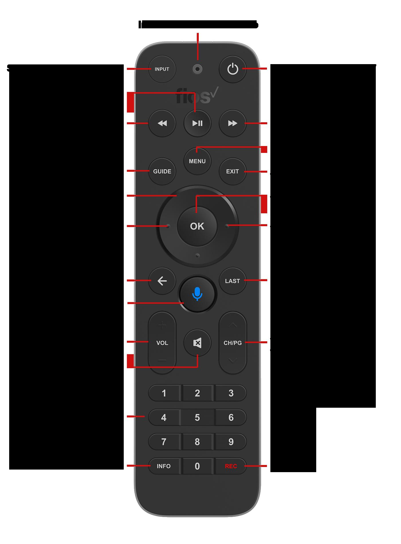 Control remoto por voz Fios TV One