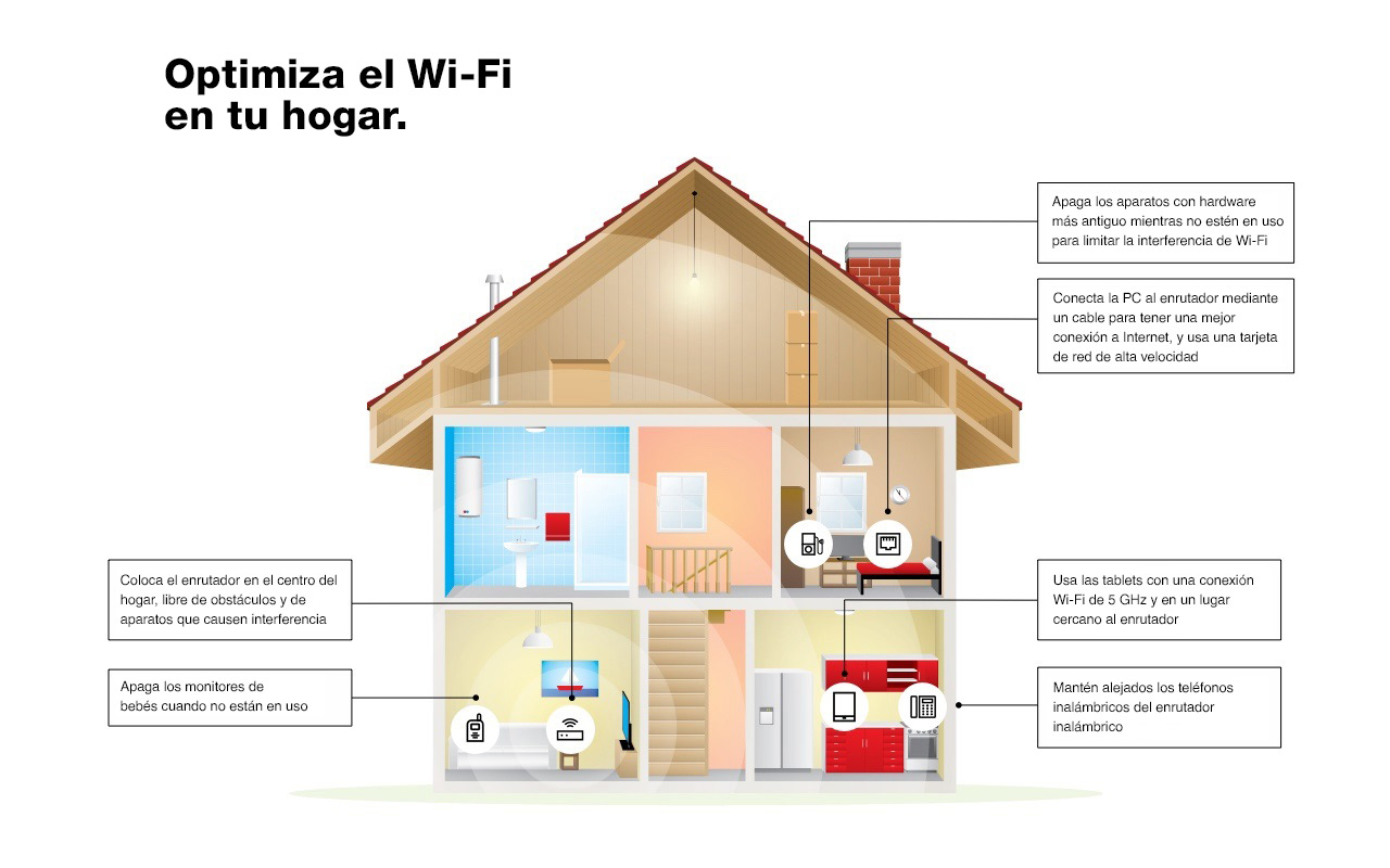 Tips on maximizing wifi like keeping router away from cordless phones, placing router in the middle of home away from obstructions and interfering devices